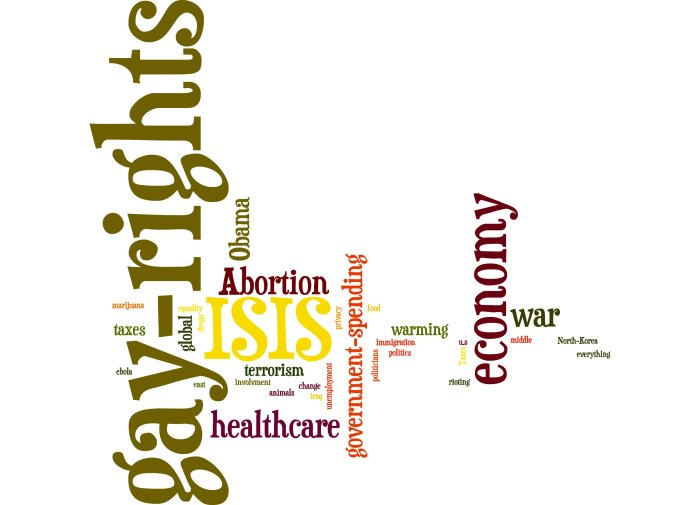 "Students were asked in September what the most important political/social issues of today were.  One hundred and seventeen responded (72 Democrats, 20 Republicans, seven Libertarians and 18 ""others"").  Their responses were recorded on Wordle to create a word cloud showing by size those responses given most often."