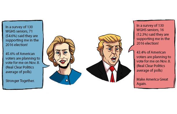 electioncolor